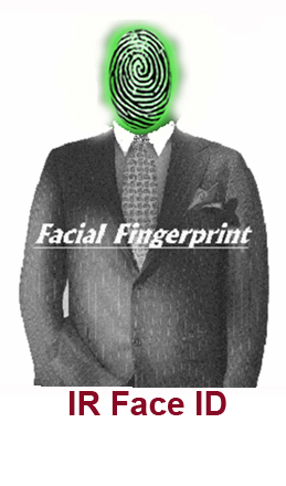FacialFingerprint+text